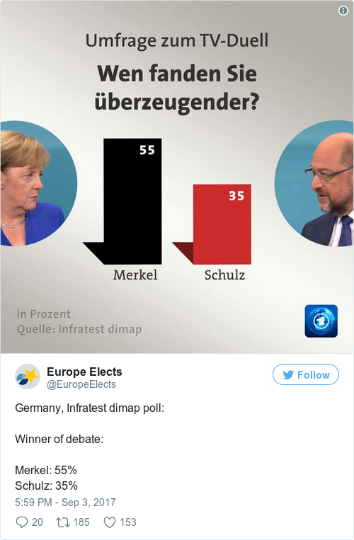Tweet by @Europe Elects