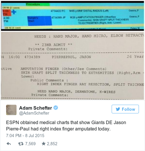 Deadspin On Twitter Report Giants Defensive End Jason: NFL Star Has Finger Amputated After Playing With Fireworks