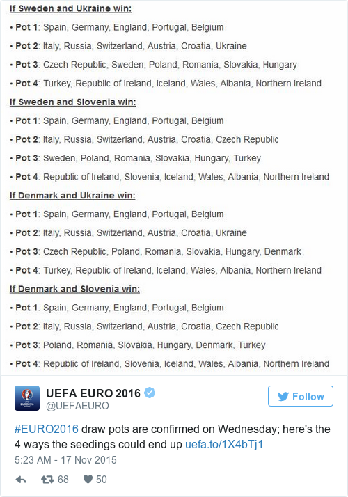 Tweet by @UEFA EURO 2016