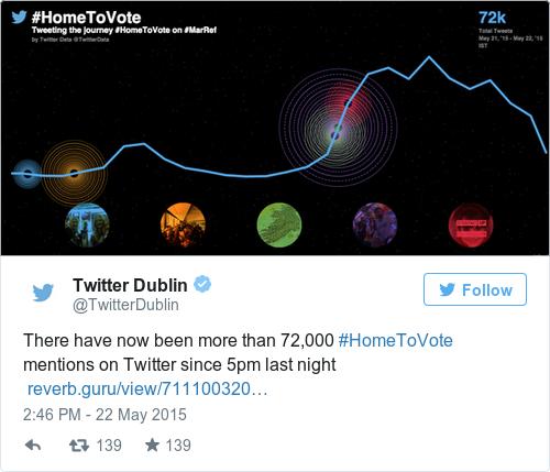 Tweet by @Twitter Dublin