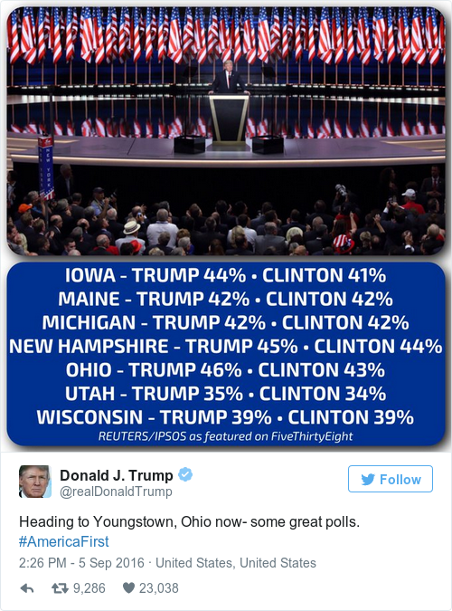 Heading to Youngstown  Ohio now  some great polls   AmericaFirst  pic twitter com cGwDLSOFUt. Clinton is leading Trump in some traditional Republican