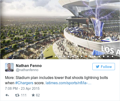 The Nfl S Proposed New Stadium Will Shoot Lightning When