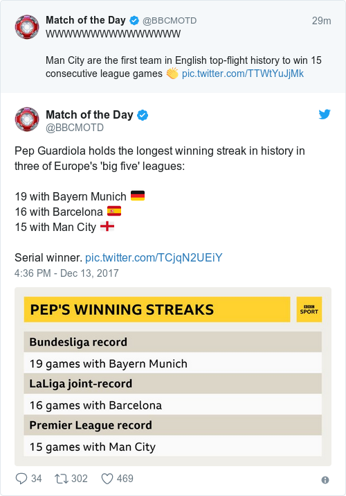 Tweet by @Match of the Day
