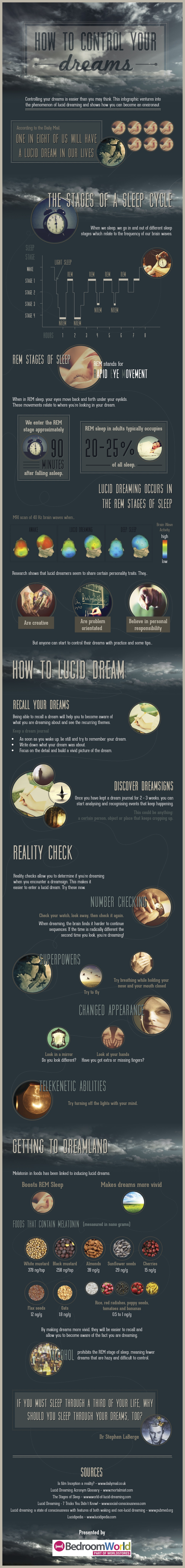 How To Train Yourself To Control Your Dreams