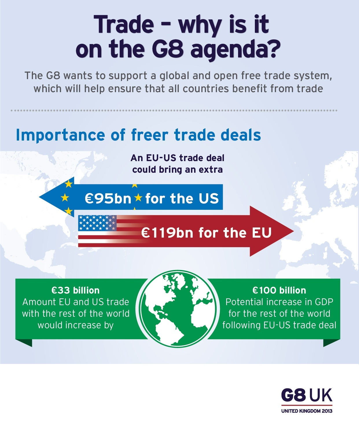 Infographic This Is How Much The Uk Thinks An Eu Us Trade Deal
