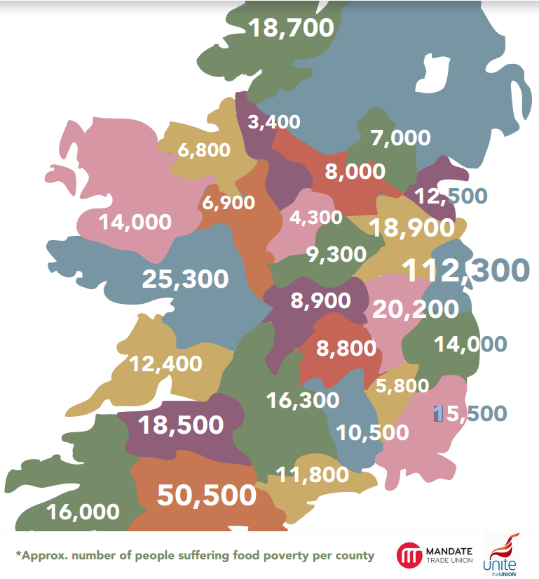 This map shows food poverty \'is a reality in every county in Ireland\'