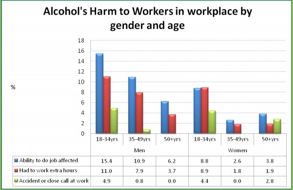 the physical and social dangers of alcoholism The fetus will suffer physical and behavioral abnormalities  this is another prime example of the risks of alcohol abuse during a time when the individual is .