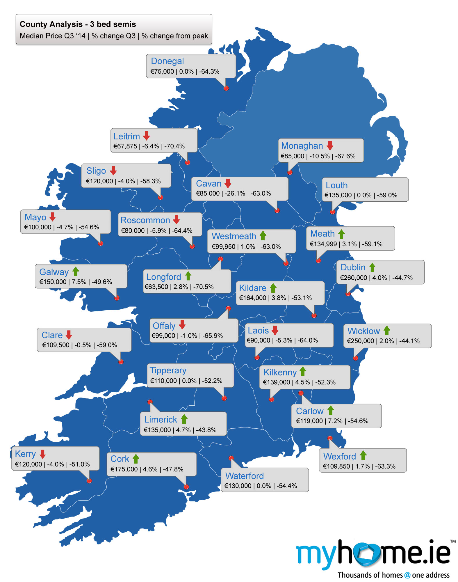 Numbers crunched new report reveals the extent of dublins housing report author caroline kelleher from dkm economic consultants said that it is now a key period for market that will show whether enough process has been malvernweather Images