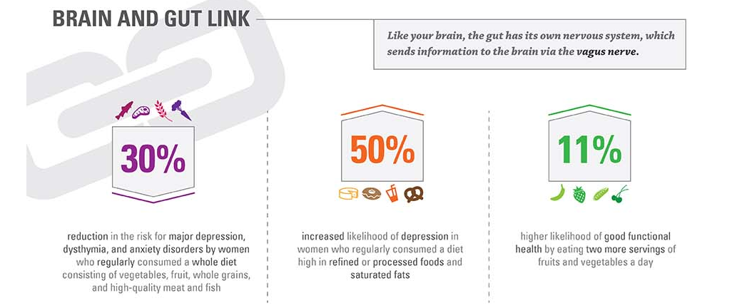 how your food is affecting your mood thejournal ie
