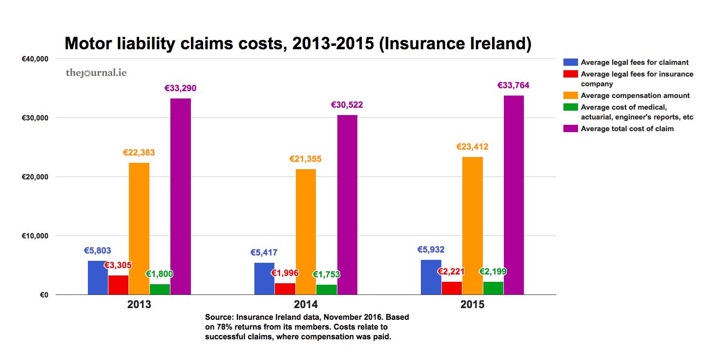 Axa Car Insurance Ireland 44billionlater