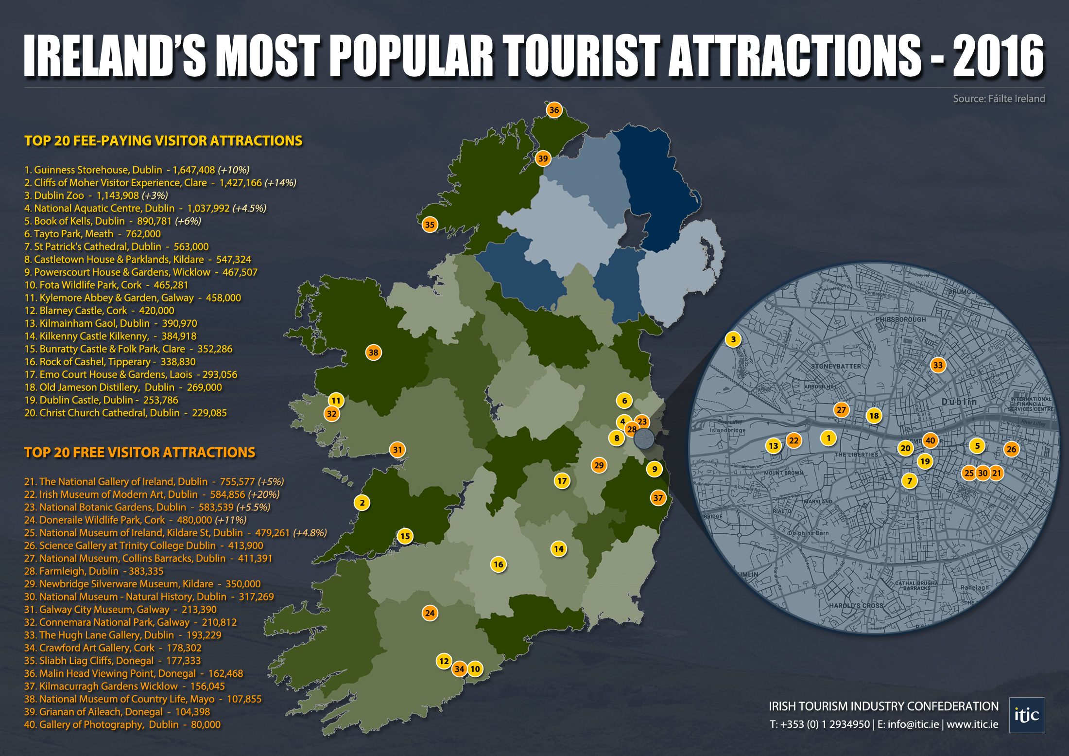 an overview of ireland as a travel destination Explore ireland holidays and discover the best time and places to visit | a small island with a big reputation:  destination today history.