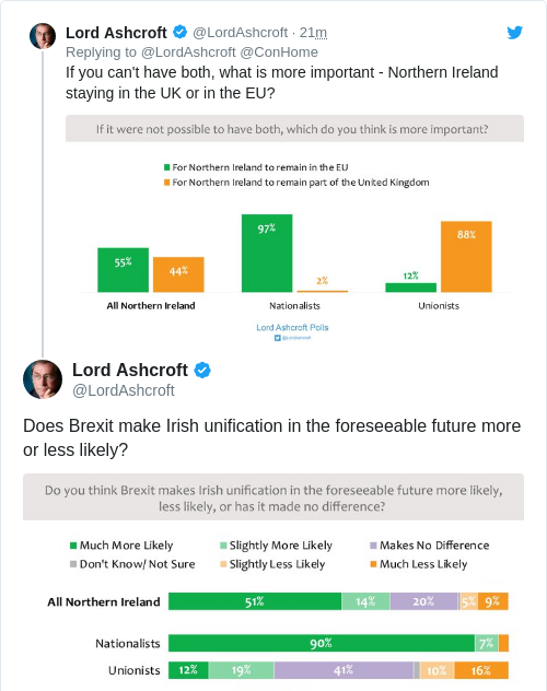 Tweet by @Lord Ashcroft
