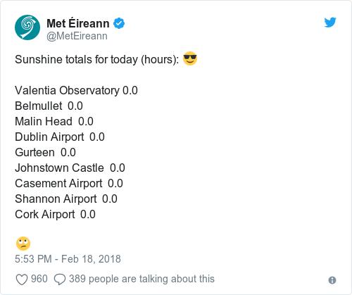 Tweet by @Met Éireann