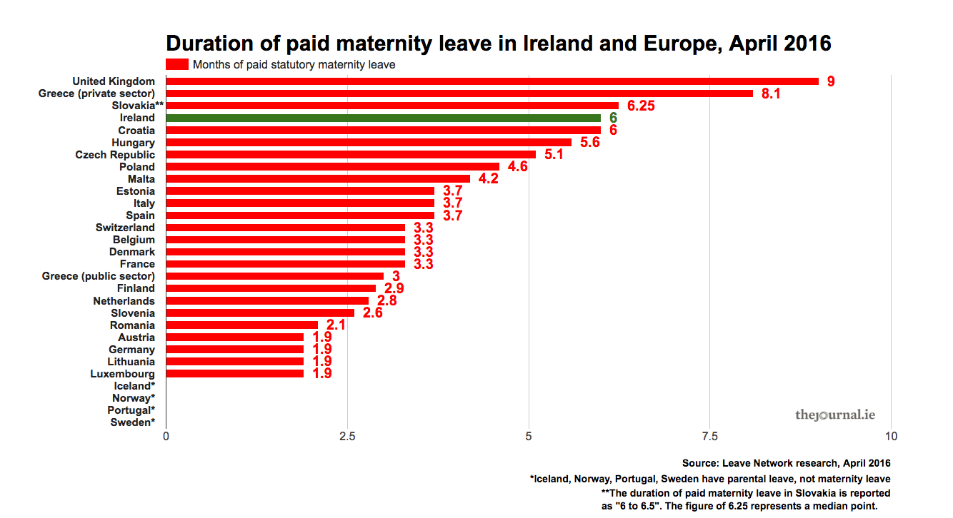 Public Holiday Pay During Maternity Leave Lifehacked1st Com